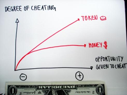 cheat1