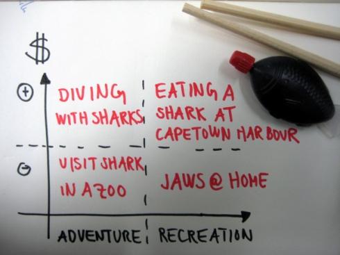 shark sushi eating in Capetown